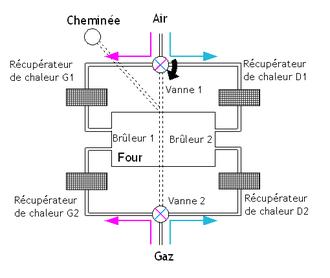 fonte aluminium et induction